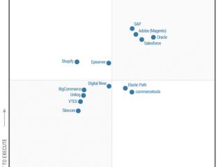 Magento(Adobe) Named Leader in Gartner 2019 Magic Quadrant for Digital Commerce
